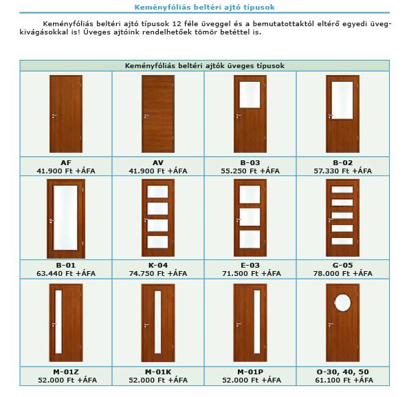 Beltéri ajtók árlista